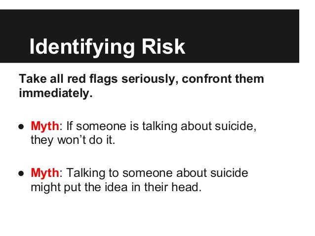 Indetifying Risk